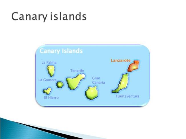 Where To Go To In The Canary Islands