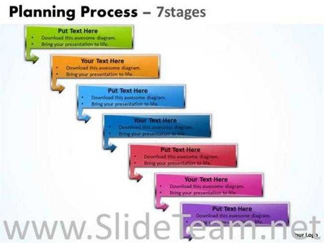 team strategy plan essay This guide presents step-by-step instructions that can be used by hospitals in planning and implementing patient flow improvement strategies to ease emergency department crowding.
