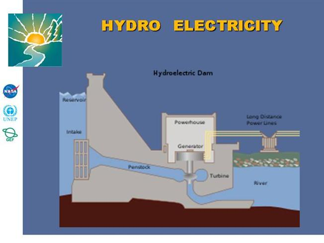 power plant diagram ppt hydroelectric energy |authorstream