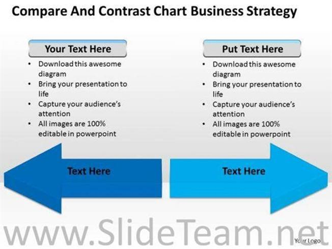 compare and contrast conventional strategic planning Then compare those competitors to the organization to decide how best to  position  conventional strategic planning is in contrast to issues-based, real- time,.