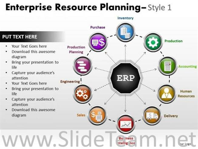 erp diagram with icons