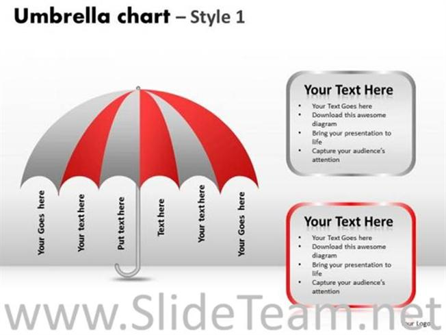 Umbrella Chart PPT Image-PowerPoint Diagram