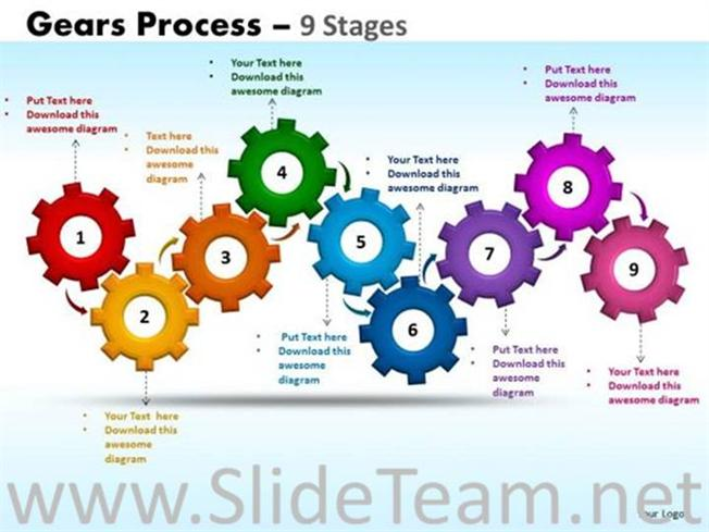effective teamwork and motivation with 9 stages of gear