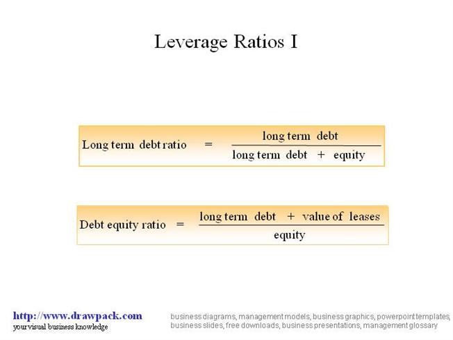 long term debt and lease financing essay This paper gives brief comparison of lease with lease with purchase option is stated along with the advantages of debt and equity financing comparing lease with purchasing options a lease is a contract for transferring the possession of property to another person by charging rents.