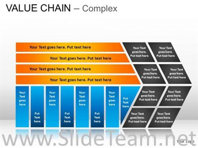 complex value chain ppt diagrampowerpoint diagram