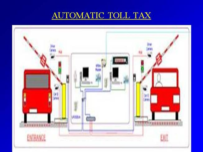 Automatic Toll Gate System Using Advanced RFID and GSM Technology