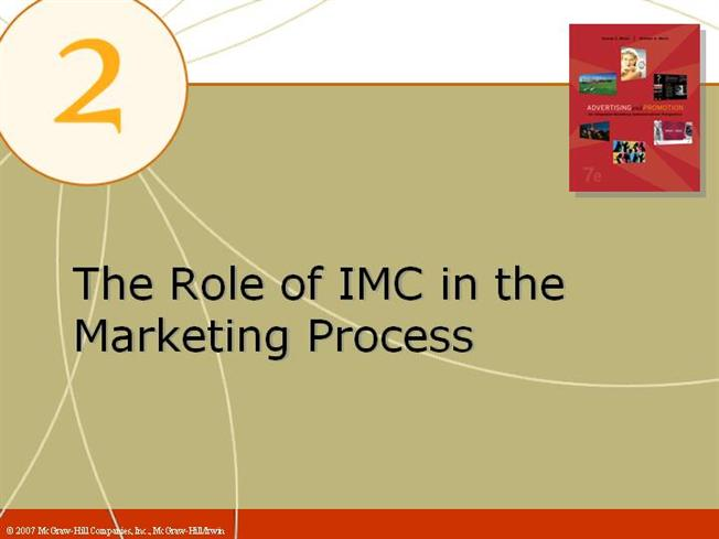 Role of Imc in the Marketing Process |authorSTREAM