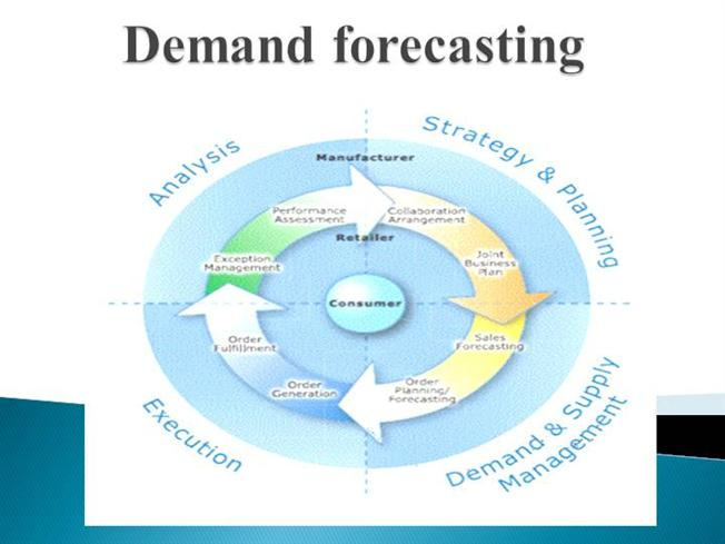 Demand forcasting   Custom paper - August 2019 - 2160 words