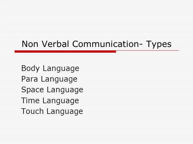 communication e g verbal non verbal and possible