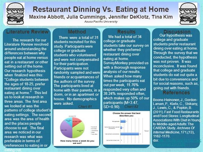 essay eating out or at home