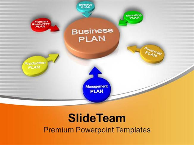 prepare a business plan presentation