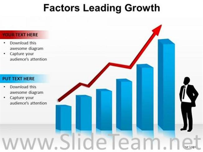 factors that led to the growth Factors the cause growth and development in the is used to assist the discussion and conclusion of factors that cause growth and development leading into the.