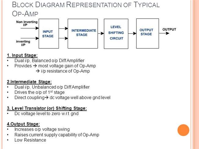 op amp block schematic diagram authorstream. Black Bedroom Furniture Sets. Home Design Ideas