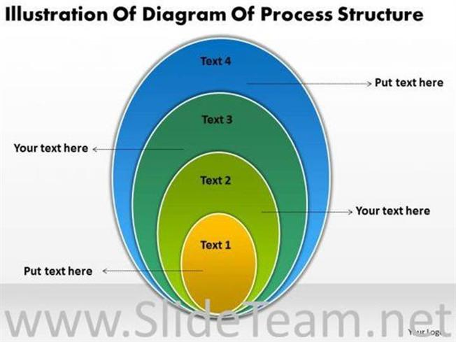 puter  works Active Directory Solution Apple Os X likewise D Lens Concept Goal Alignment Diagram For Powerpoint X further Circular D Four Contributing Factors further Ff Free Creative Sliced Diagram X furthermore Stages Template With Sub Process X X. on business process flow diagram