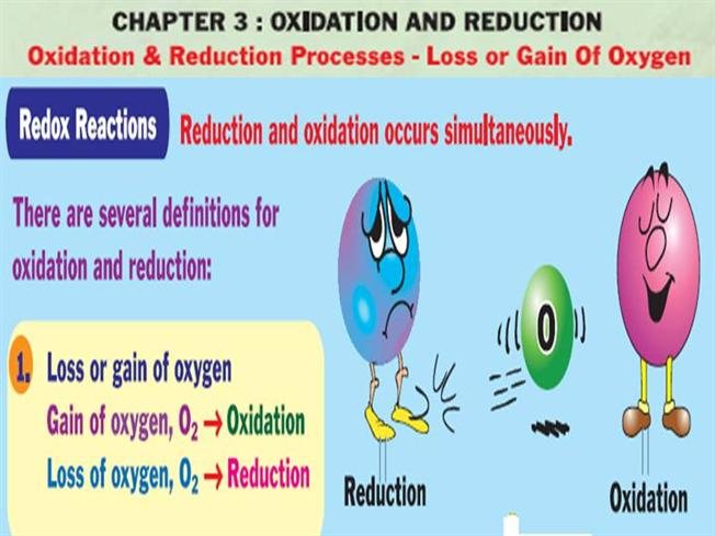 oxidation reduction diagrams  #13