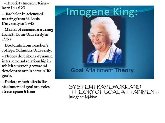 imogene king theory Imogene king's nursing theory of goal achievement and attainment provides a framework to guide and mentor the upcoming graduate nurse into practice.
