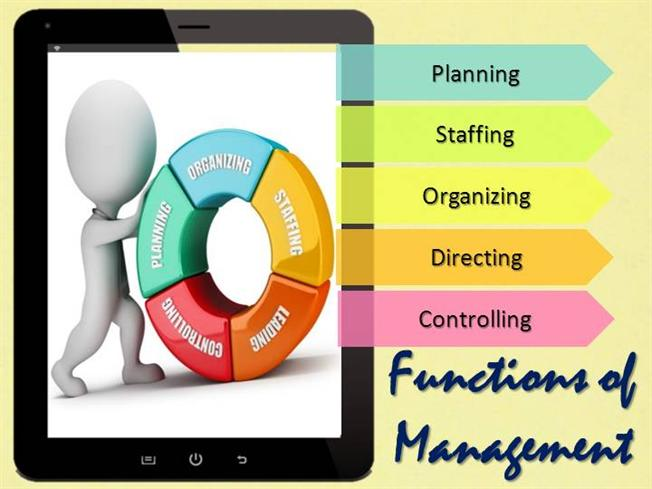 Five Functions of Management & Leading
