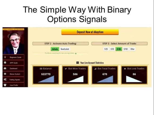 Simple binary options systems