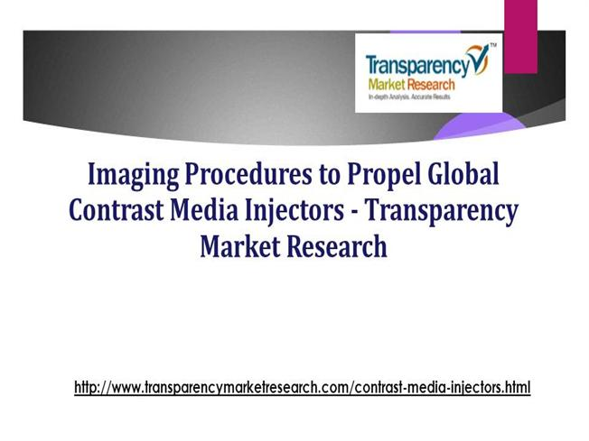 Imaging Procedures to Propel Global Contrast Media ...
