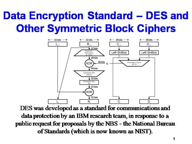 Protecting Data Using Server-Side Encryption