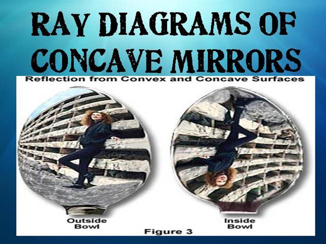 Attractive curved mirrors 2 spherical physics libretexts | home.