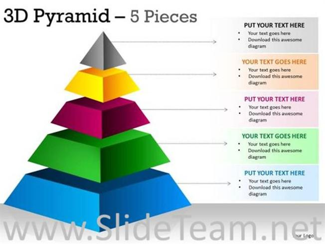 business presentation structure and pyramid
