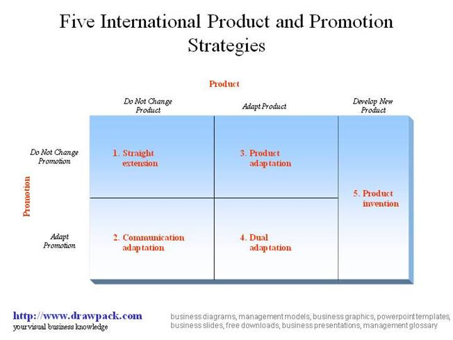 The Need For a Good Business Strategy and Why It Matters