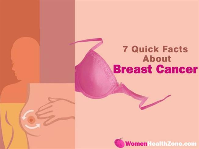 7 quick facts about breast cancer authorstream for Breast cancer ppt template